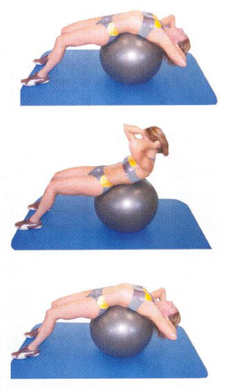 Core stabilisation training 7a